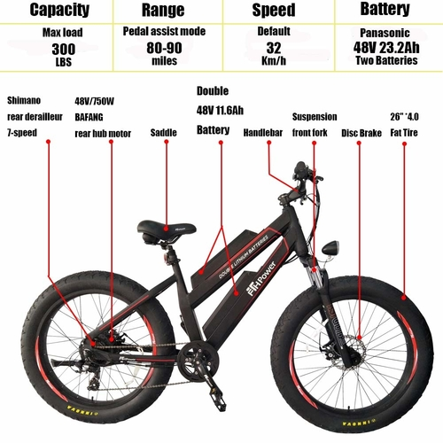 Touring Electric Bikes | The Best Electric Bikes